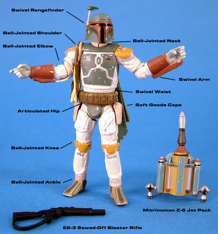 Anatomy of an Articulated Bounty Hunter