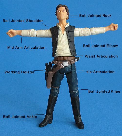 Anatomy of an Articulated Smuggler