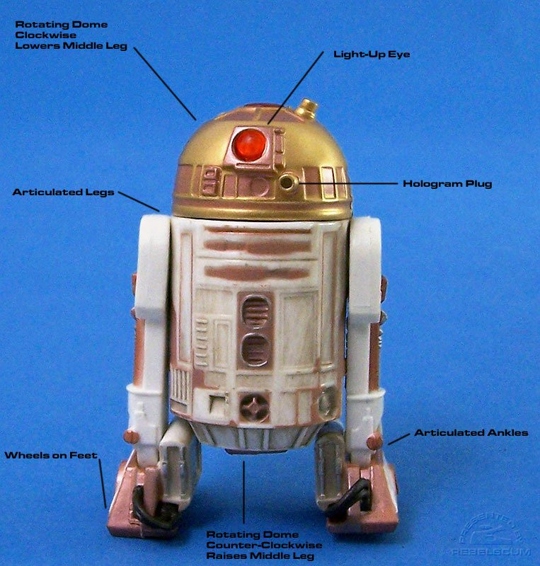 Anatomy of an Articulated Astromech